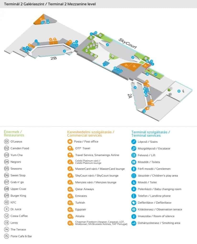Liszt Ferenc Airport-Mezzazine level map