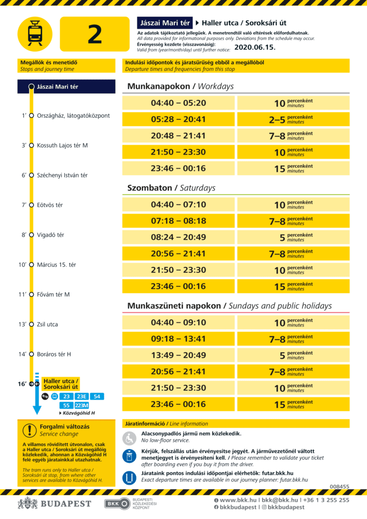 The timetable of the Budapest tram 2 from June 15, 2020