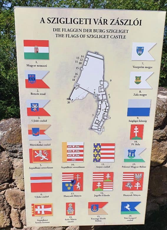 Flags of Szigliget Castle